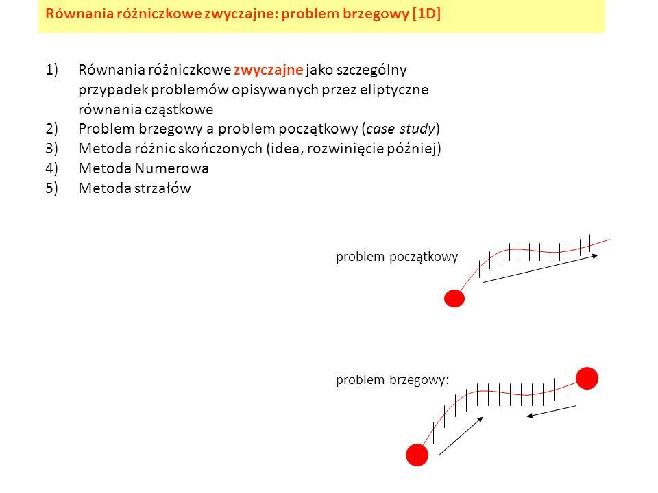 Równania różniczkowe zwyczajne: problem brzegowy [1D]